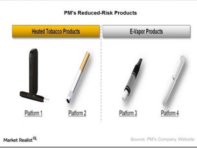 4 7 thumb255B2255D 2 400x300 - 【VAPE/電子たばこ】iQOS(アイコス)のフィリップ・モリス、将来的にはVAPEを含めた複数のタバコ製品を展開