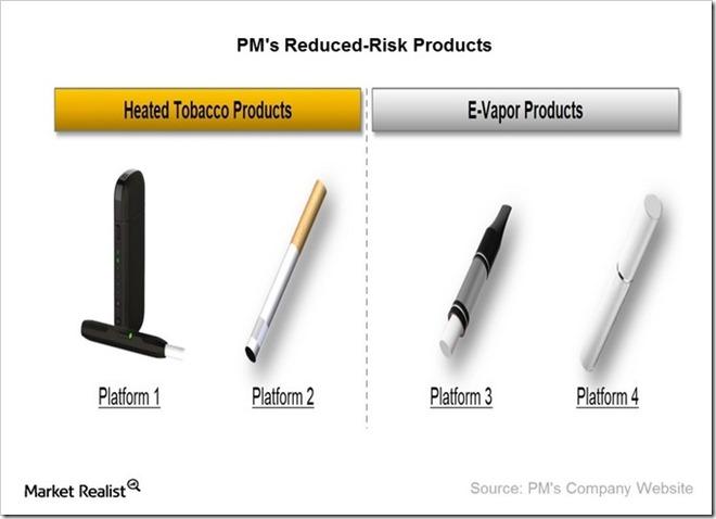 4 7 thumb255B2255D 2 - 【VAPE/電子たばこ】iQOS(アイコス)のフィリップ・モリス、将来的にはVAPEを含めた複数のタバコ製品を展開