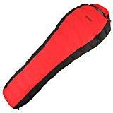 41ZNjqJ90DL. SL160 3 - 【新製品】「iloveキット」「Fumytech Navigator BX RTA」そろそろ冬だし寝袋新調するかな?