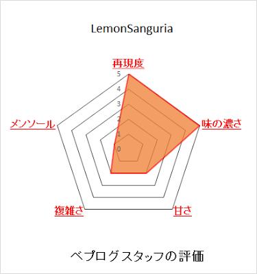 08031515 5982bf98399c9 2 - 【リキッド】「Basic VAPOR LemonSangria(ベーシックベイパー レモンサングリア)」レビュー。吹き抜けるレモンの爽快感がたまらない!