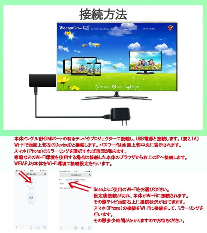 5rrk423 thumb - 【レビュー】WIRELESS HDMI TV DONGLEレビュー。スマートフォンやPCの画面をテレビ、プロジェクターに映す!Wi-Di/AirPlay/Miracast/DLNA対応のスグレモノ!