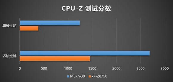 【期待の新製品】GPD Win2、あのコンパクトゲームPC、GPD WINが帰っ ...
