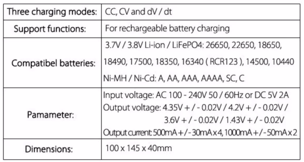 bd0d1cc0bc0e796596807488a1cffe04 1024x546 - 【レビュー】18650、4本高速充電!「GOLISI L4 Intelligent Digi Charger」は低価格で液晶がカッコイイ!【バッテリーチャージャー】