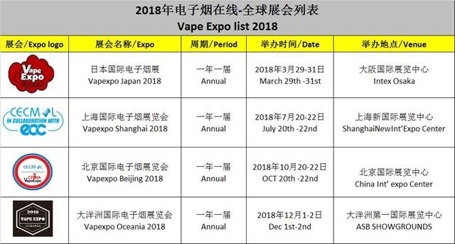 27788617 2032020920415947 6853876455283389529 o thumb - VAPE EXPO JAPAN 2018後も続々開催される電子タバコ展覧会のイベント情報まとめ!中国・上海で開催【イベント/VAPE】