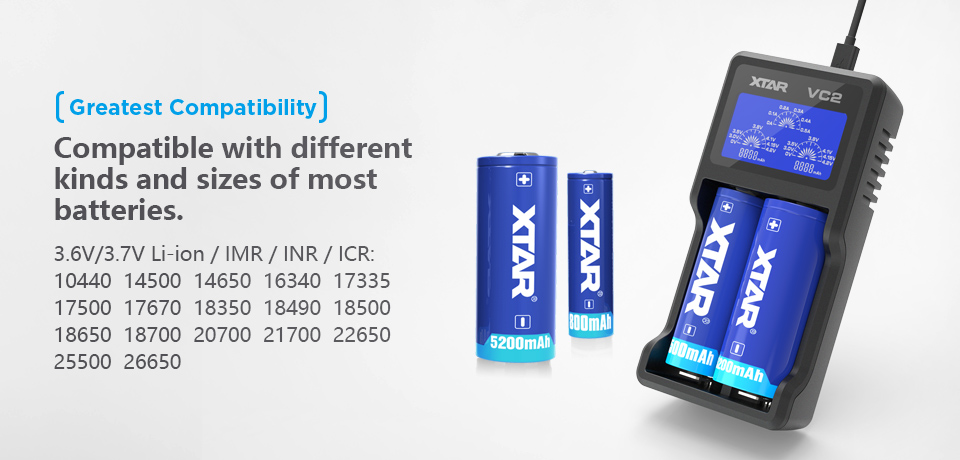 d671b7e3 d982 4659 b0f2 0fd77f9c3fd3 - 【レビュー】XTAR(エクスター)VC2 Battery Charger。バッテリー充電器ならコレで決まり!【XTAR/エクスター】