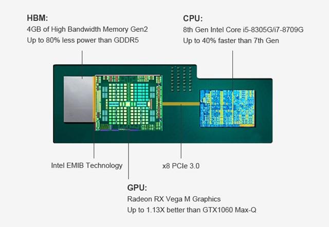 bjkbgvyj2cxwcl6r2ifz thumb - 【ゲーム】「Chuwi HIGamePC」Core i7/Radeon RX Vega M搭載世界最強最小のWindows PCゲーミングがコンパクトに凝縮されたスーパーマシンが8月に登場【ガジェット/キックスターター】