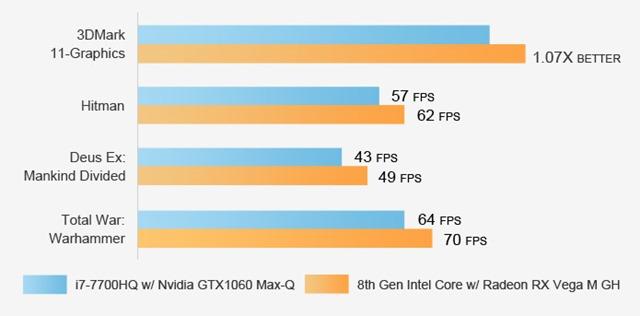 elgdn47fwb96bb8grkqz thumb - 【ゲーム】「Chuwi HIGamePC」Core i7/Radeon RX Vega M搭載世界最強最小のWindows PCゲーミングがコンパクトに凝縮されたスーパーマシンが8月に登場【ガジェット/キックスターター】