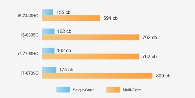 quepl8q4bo4wpq9udyjd thumb - 【ゲーム】「Chuwi HIGamePC」Core i7/Radeon RX Vega M搭載世界最強最小のWindows PCゲーミングがコンパクトに凝縮されたスーパーマシンが8月に登場【ガジェット/キックスターター】