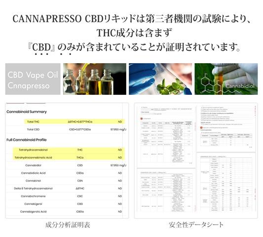 cbd 300 05 thumb - 【レビュー】「CANNAPRESSO CBD E-LIQUID」チェリーミント/マンゴー味レビュー。リラックスできるCBD成分含有リキッド高濃度500mg【CBD/VAPE/リキッド】