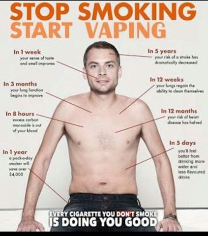 a730358cdc36f7bb90ffb3114568dbc4 electronic cigarettes vapor cigarettes thumb - 【TIPS】油断は禁物!VAPEに潜む発がん性物質ホルムアルデヒドとは!?