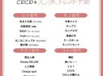 32449 2 202x150 - 【社会・日本語】10代がよく使う流行語「それなー」「詰んだ」 30代以降に通じないのは「えぐいて」「レベチ」 [みなみ★]