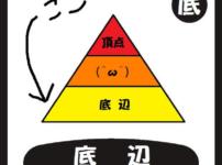 1155081i 202x150 - 【画像】これが高卒底辺の夕食、見よ世界よこれが日本だ