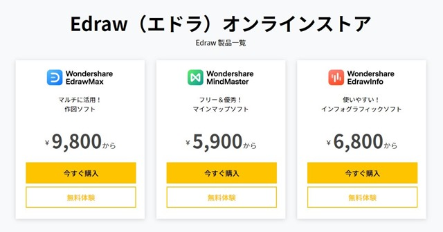 buyout thumb - 【レビュー】「Wondershare EdrawMax(エドラマックス)」使ってみたレビュー。これで物件間取りからフローチャートまでパワフルに製図できる作図ソフトウェアの決定版!【ワンダーシェア】