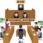 saiban zinbutu minzi 150x150 - 【マジキチ】義娘「『殴られるか、しゃぶるか選べ』と言われ、何度も殴られたので最終的にはしゃぶることを選びました」弁護人に裁判長激怒★3 [和三盆★]