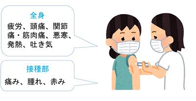 sessyu - 【悲報】厚生労働省「ワクチン接種後に85人の死亡を確認したが、重大な懸念は認められない」 ★2 [ネトウヨ★]